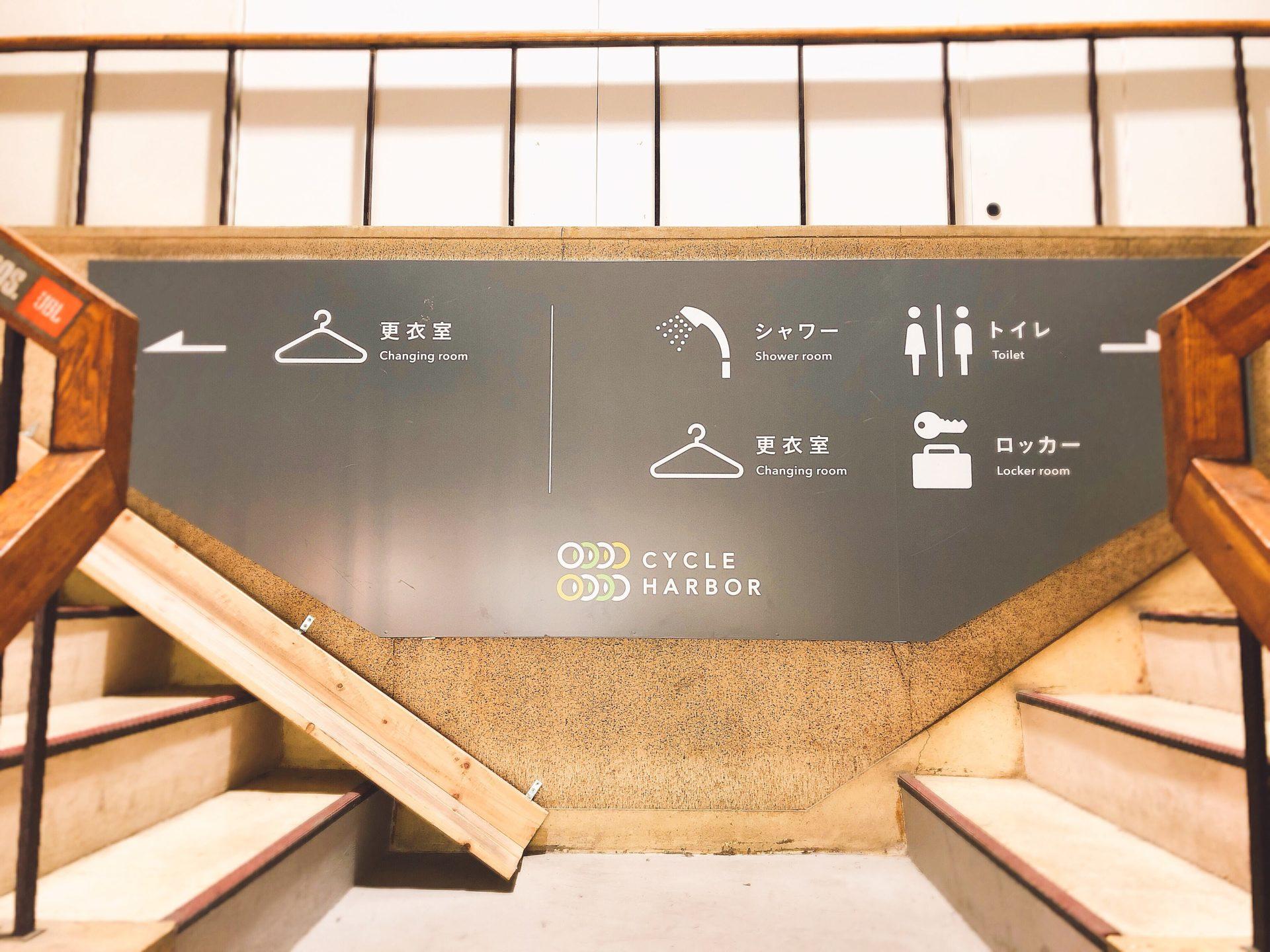 2階への案内